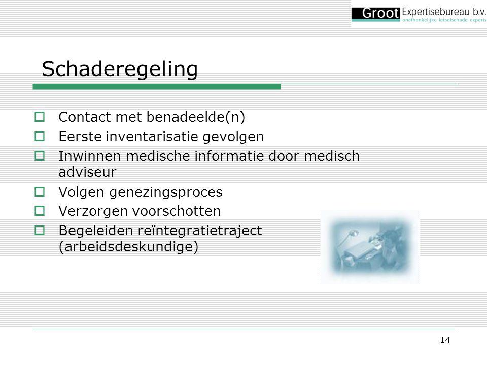 14  Contact met benadeelde(n)  Eerste inventarisatie gevolgen  Inwinnen medische informatie door medisch adviseur  Volgen genezingsproces  Verzor