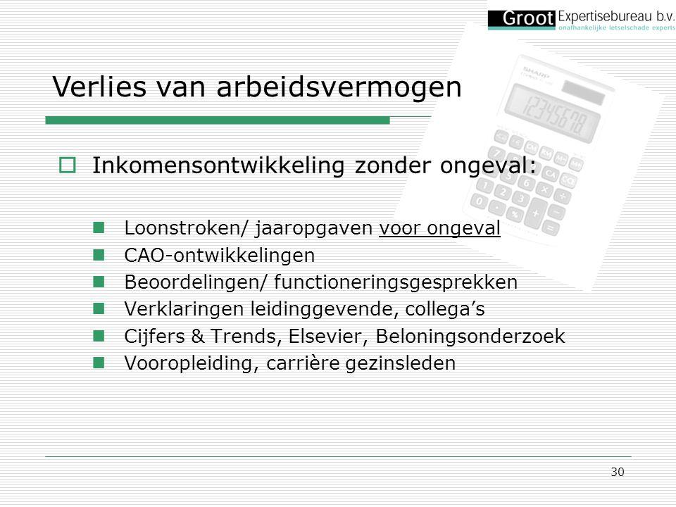 30  Inkomensontwikkeling zonder ongeval: Loonstroken/ jaaropgaven voor ongeval CAO-ontwikkelingen Beoordelingen/ functioneringsgesprekken Verklaringe