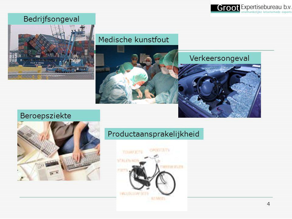 4 Medische kunstfout Productaansprakelijkheid Verkeersongeval Bedrijfsongeval Beroepsziekte