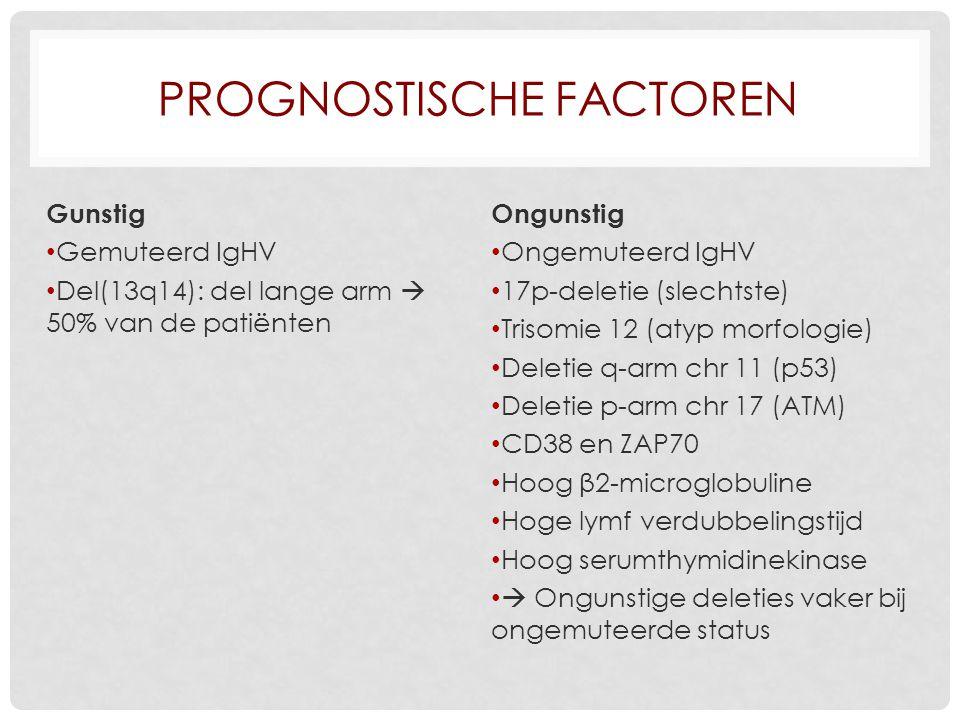 PROGNOSTISCHE FACTOREN Gunstig Gemuteerd IgHV Del(13q14): del lange arm  50% van de patiënten Ongunstig Ongemuteerd IgHV 17p-deletie (slechtste) Trisomie 12 (atyp morfologie) Deletie q-arm chr 11 (p53) Deletie p-arm chr 17 (ATM) CD38 en ZAP70 Hoog β2-microglobuline Hoge lymf verdubbelingstijd Hoog serumthymidinekinase  Ongunstige deleties vaker bij ongemuteerde status