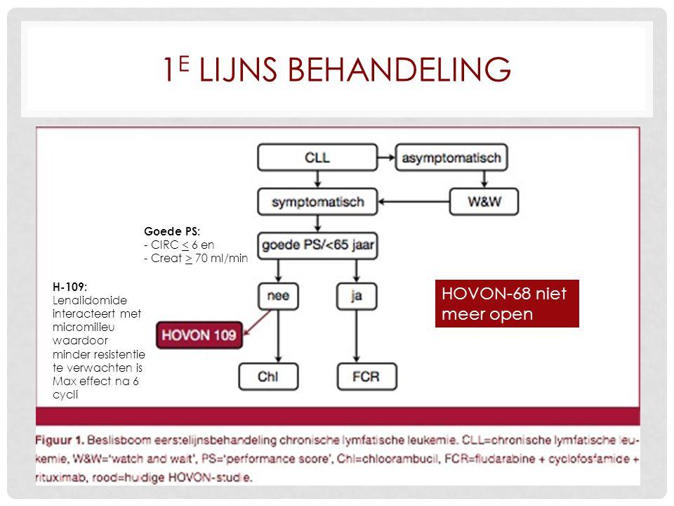 1 E LIJNS BEHANDELING HOVON-68 niet meer open Goede PS: - CIRC < 6 en - Creat > 70 ml/min H-109: Lenalidomide interacteert met micromilieu waardoor minder resistentie te verwachten is Max effect na 6 cycli