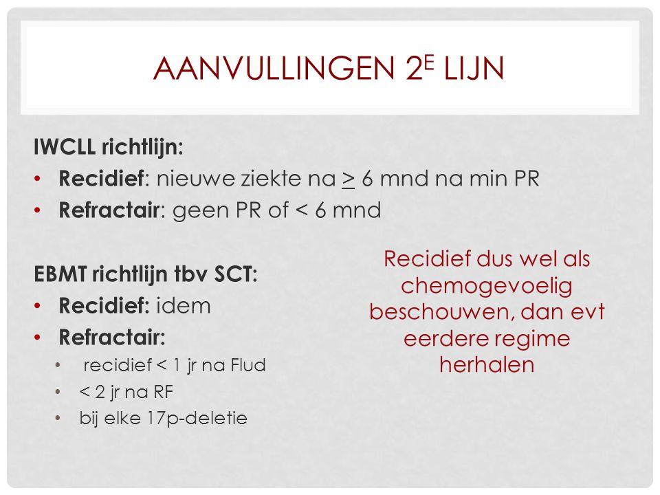 AANVULLINGEN 2 E LIJN IWCLL richtlijn: Recidief : nieuwe ziekte na > 6 mnd na min PR Refractair : geen PR of < 6 mnd EBMT richtlijn tbv SCT: Recidief: idem Refractair: recidief < 1 jr na Flud < 2 jr na RF bij elke 17p-deletie Recidief dus wel als chemogevoelig beschouwen, dan evt eerdere regime herhalen