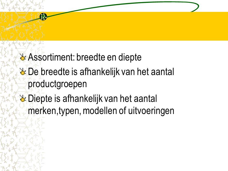 Assortiment: breedte en diepte De breedte is afhankelijk van het aantal productgroepen Diepte is afhankelijk van het aantal merken,typen, modellen of uitvoeringen