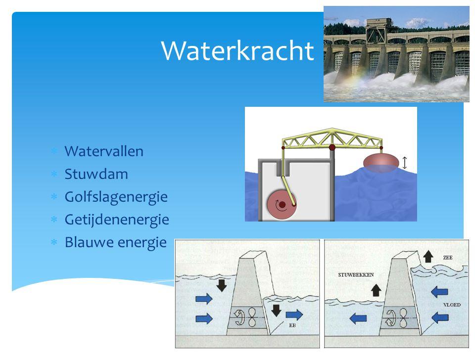 Waterkracht  Watervallen  Stuwdam  Golfslagenergie  Getijdenenergie  Blauwe energie