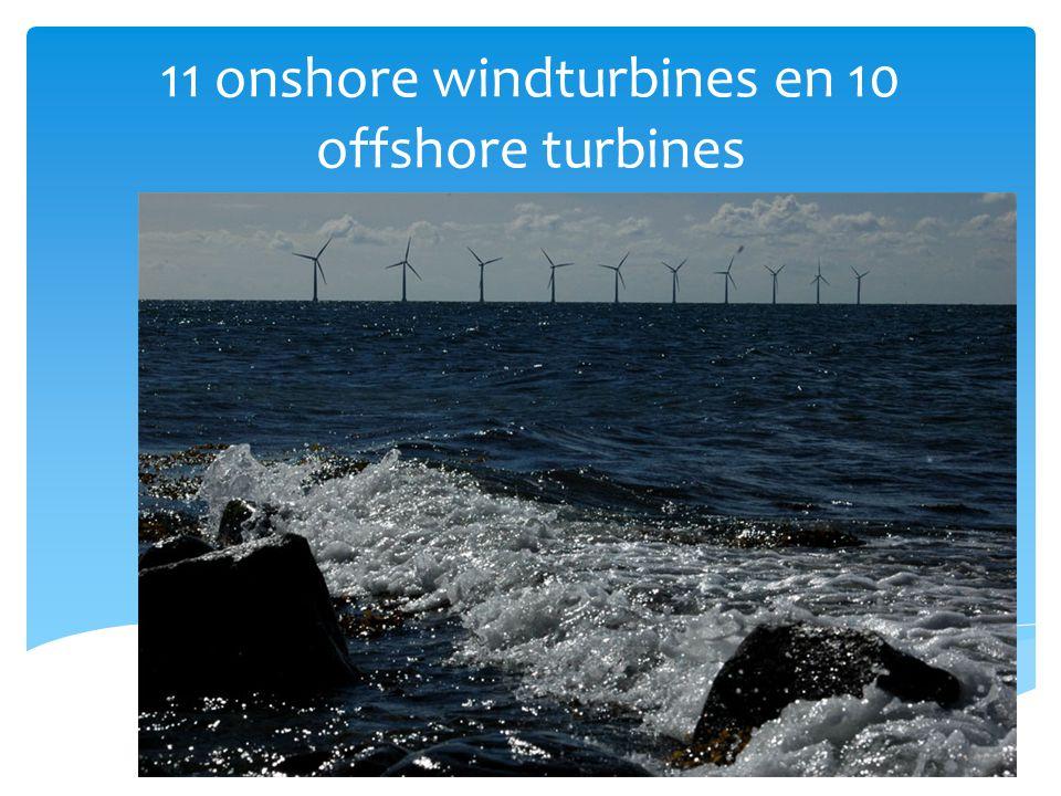 11 onshore windturbines en 10 offshore turbines