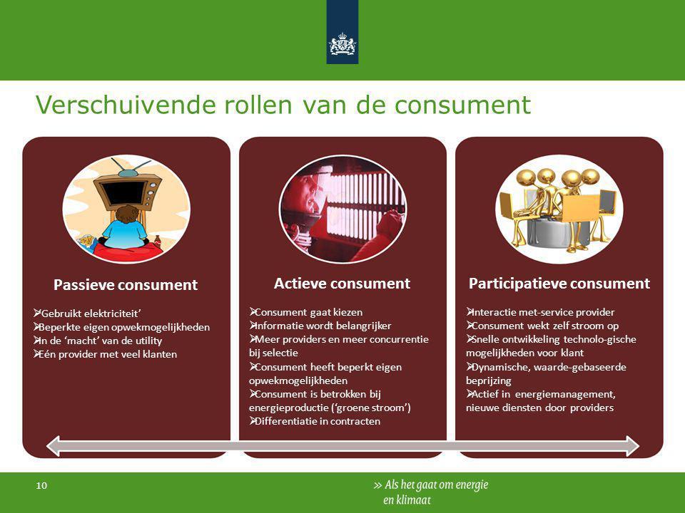 10 Verschuivende rollen van de consument Passieve consument  'Gebruikt elektriciteit'  Beperkte eigen opwekmogelijkheden  In de 'macht' van de util