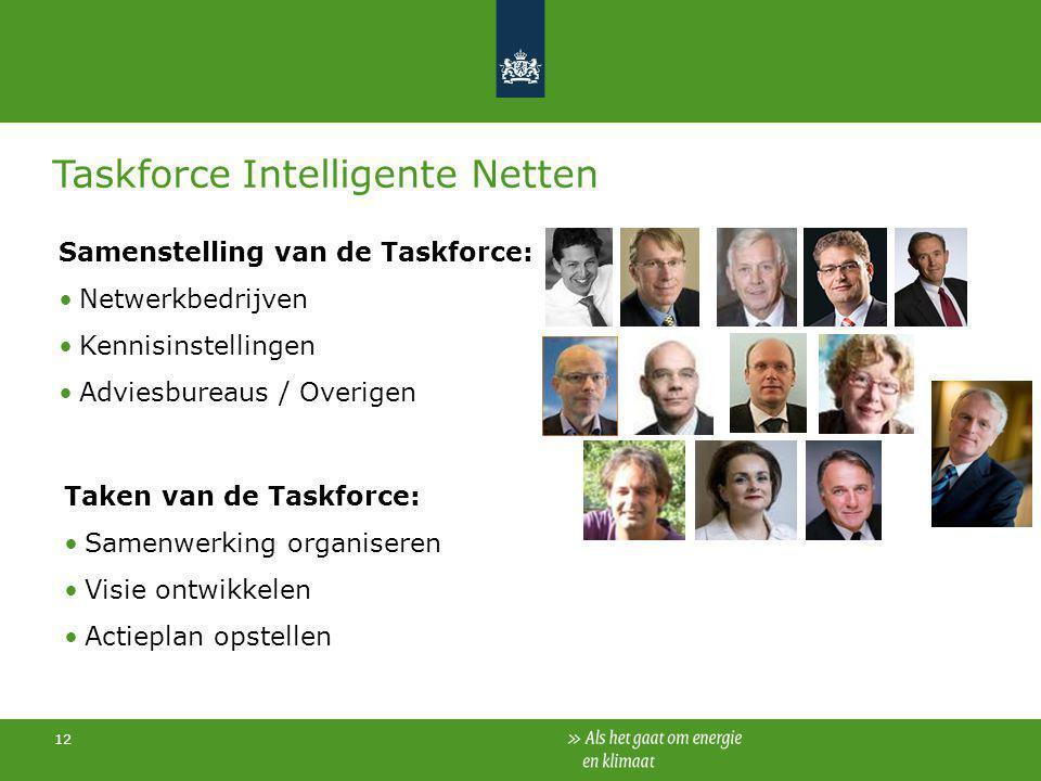 12 Taskforce Intelligente Netten Samenstelling van de Taskforce: Netwerkbedrijven Kennisinstellingen Adviesbureaus / Overigen Taken van de Taskforce: