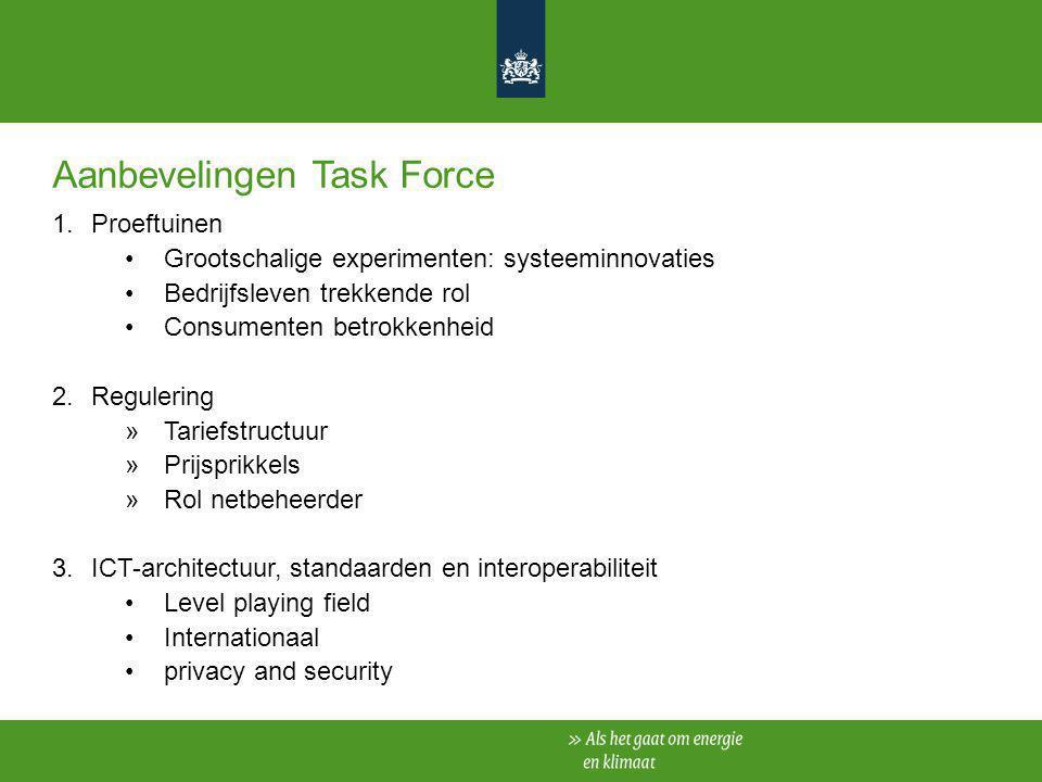 Aanbevelingen Task Force 1.Proeftuinen Grootschalige experimenten: systeeminnovaties Bedrijfsleven trekkende rol Consumenten betrokkenheid 2.Regulerin