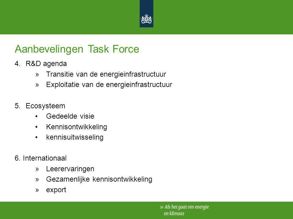 Aanbevelingen Task Force 4.R&D agenda »Transitie van de energieinfrastructuur »Exploitatie van de energieinfrastructuur 5.Ecosysteem Gedeelde visie Ke