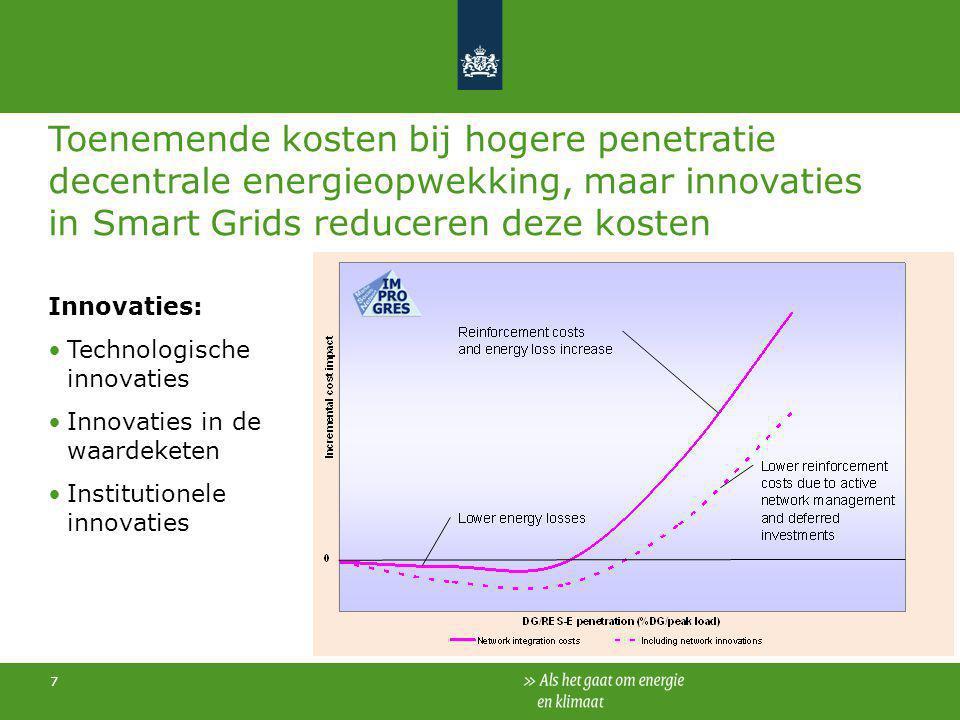 7 Toenemende kosten bij hogere penetratie decentrale energieopwekking, maar innovaties in Smart Grids reduceren deze kosten Innovaties: Technologische