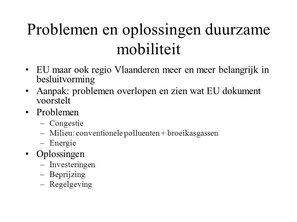 Problemen en oplossingen duurzame mobiliteit EU maar ook regio Vlaanderen meer en meer belangrijk in besluitvorming Aanpak: problemen overlopen en zien wat EU dokument voorstelt Problemen –Congestie –Milieu: conventionele polluenten + broeikasgassen –Energie Oplossingen –Investeringen –Beprijzing –Regelgeving