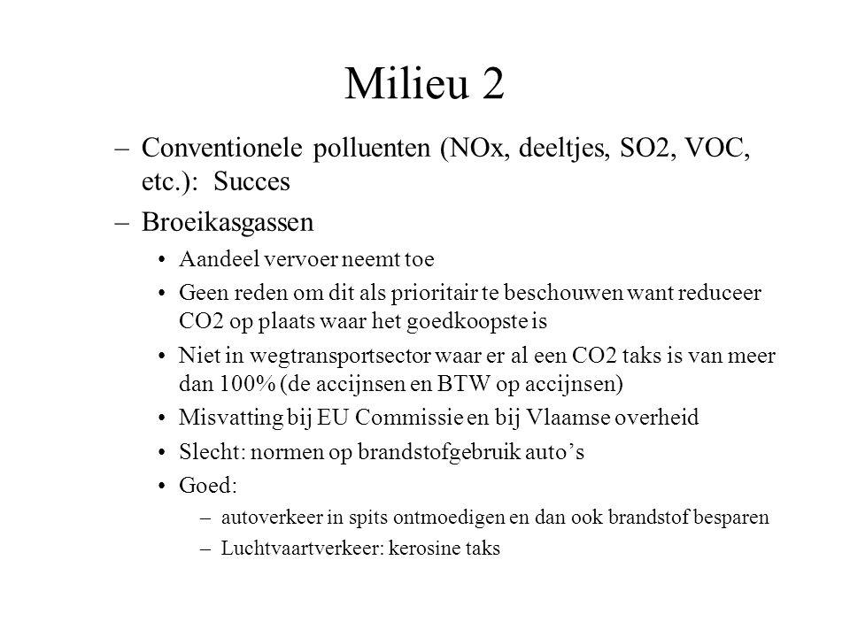 Milieu 2 –Conventionele polluenten (NOx, deeltjes, SO2, VOC, etc.): Succes –Broeikasgassen Aandeel vervoer neemt toe Geen reden om dit als prioritair te beschouwen want reduceer CO2 op plaats waar het goedkoopste is Niet in wegtransportsector waar er al een CO2 taks is van meer dan 100% (de accijnsen en BTW op accijnsen) Misvatting bij EU Commissie en bij Vlaamse overheid Slecht: normen op brandstofgebruik auto's Goed: –autoverkeer in spits ontmoedigen en dan ook brandstof besparen –Luchtvaartverkeer: kerosine taks