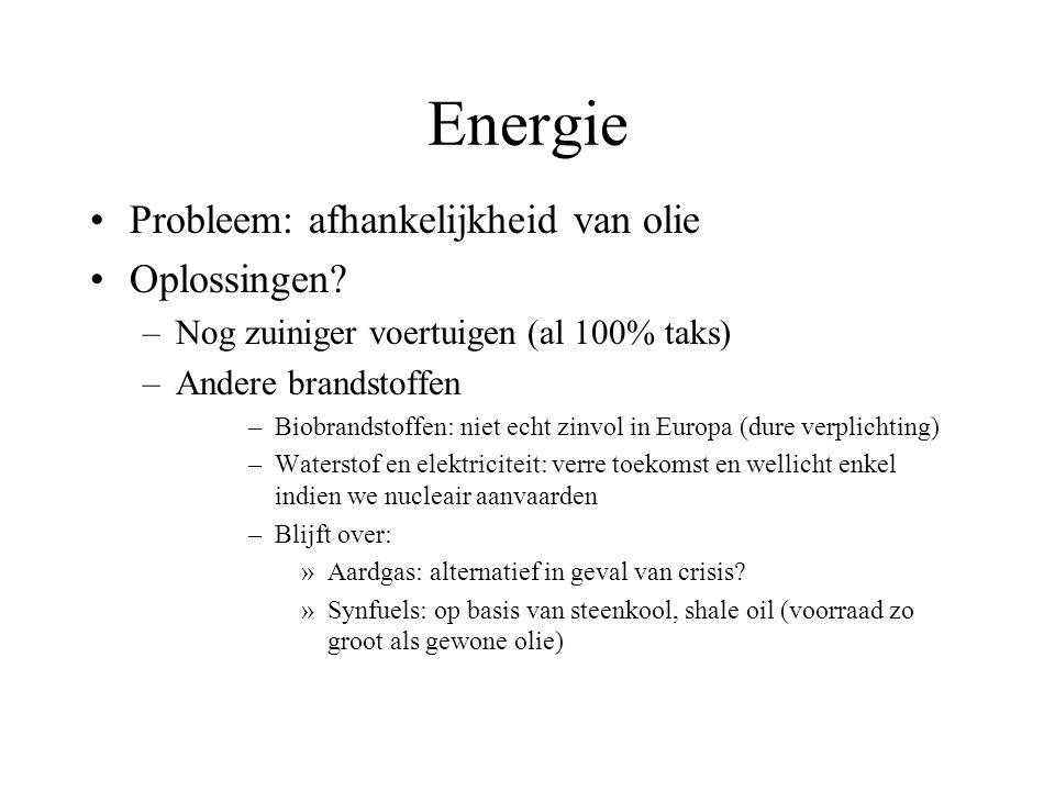 Energie Probleem: afhankelijkheid van olie Oplossingen? –Nog zuiniger voertuigen (al 100% taks) –Andere brandstoffen –Biobrandstoffen: niet echt zinvo