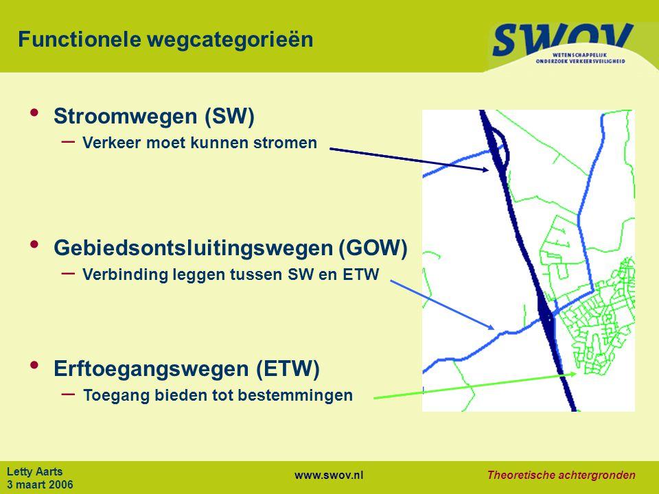 www.swov.nlTheoretische achtergronden Letty Aarts 3 maart 2006 Functionele wegcategorieën Stroomwegen (SW) – Verkeer moet kunnen stromen Erftoegangswegen (ETW) – Toegang bieden tot bestemmingen Gebiedsontsluitingswegen (GOW) – Verbinding leggen tussen SW en ETW