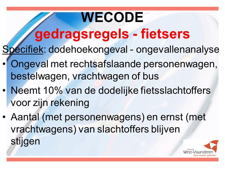 WECODE gedragsregels - fietsers Specifiek: dodehoekongeval - ongevallenanalyse Ongeval met rechtsafslaande personenwagen, bestelwagen, vrachtwagen of