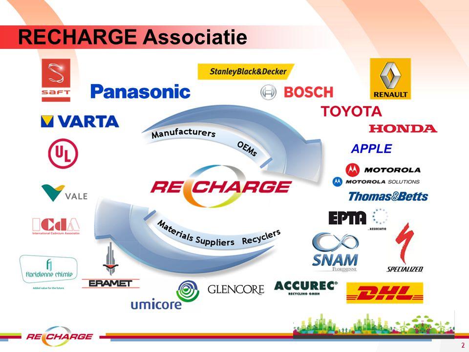 Het gebruik van 'Advanced Rechargeable Batteries' neemt voortdurend toe met de groei van nieuwe toepassingen: draagbare communicatie, e-mobility, hernieuwbare energie… De 'Advanced Rechargeable Battery Industry' in Europa dient af te rekening met global competition…(China, Korea, Japan) De Europese Instellingen streven naar een duurzame (circular) economische groei in a veiliger wereld… Recharge ondersteunt deze 'Advanced Rechargeable Battery Industry' in Europa.