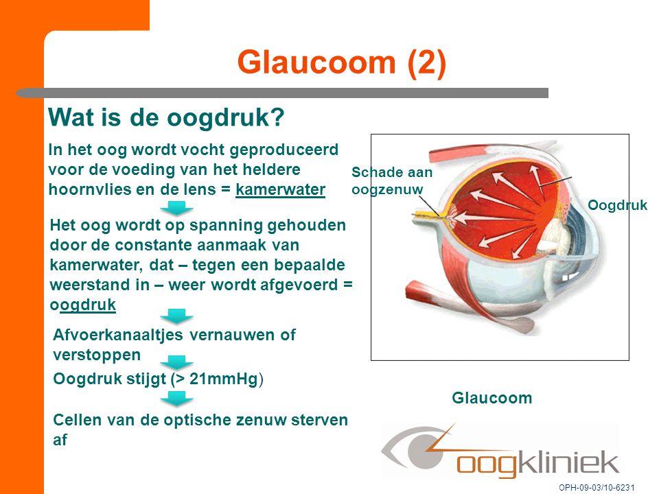 Glaucoom (2) Wat is de oogdruk? In het oog wordt vocht geproduceerd voor de voeding van het heldere hoornvlies en de lens = kamerwater Het oog wordt o