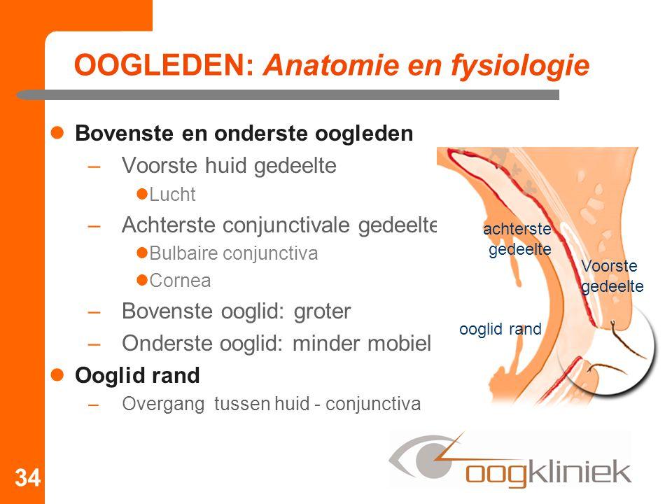OOGLEDEN: Anatomie en fysiologie Bovenste en onderste oogleden –Voorste huid gedeelte Lucht –Achterste conjunctivale gedeelte Bulbaire conjunctiva Cor