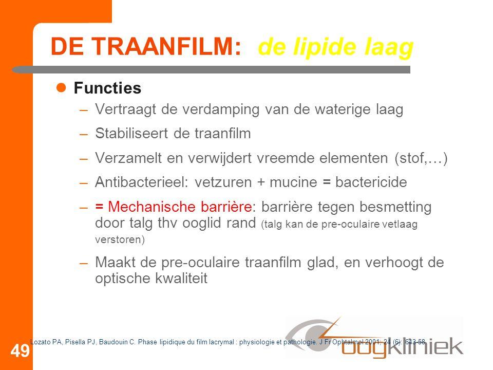 DE TRAANFILM: de lipide laag Functies –Vertraagt de verdamping van de waterige laag –Stabiliseert de traanfilm –Verzamelt en verwijdert vreemde elemen