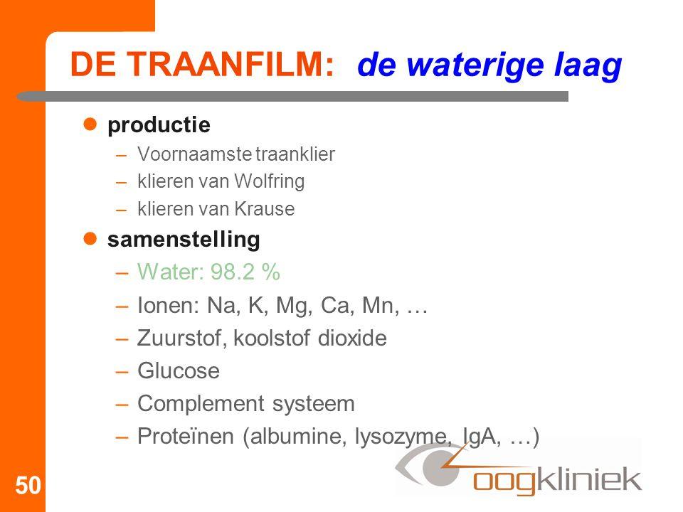 DE TRAANFILM: de waterige laag productie –Voornaamste traanklier –klieren van Wolfring –klieren van Krause samenstelling –Water: 98.2 % –Ionen: Na, K, Mg, Ca, Mn, … –Zuurstof, koolstof dioxide –Glucose –Complement systeem –Proteïnen (albumine, lysozyme, IgA, …) 50
