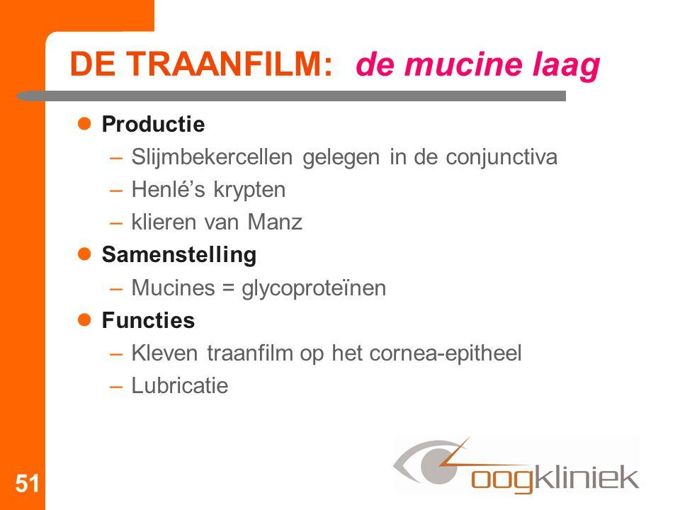 DE TRAANFILM: de mucine laag Productie –Slijmbekercellen gelegen in de conjunctiva –Henlé's krypten –klieren van Manz Samenstelling –Mucines = glycopr