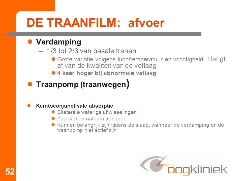 DE TRAANFILM: afvoer Verdamping –1/3 tot 2/3 van basale tranen Grote variatie volgens luchttemperatuur en vochtigheid. Hangt af van de kwaliteit van d