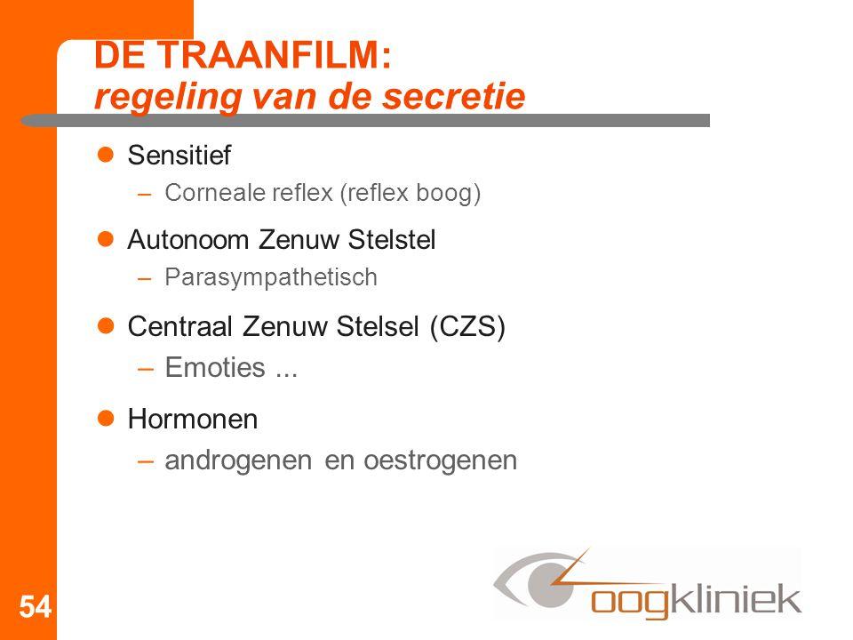 DE TRAANFILM: regeling van de secretie Sensitief –Corneale reflex (reflex boog) Autonoom Zenuw Stelstel –Parasympathetisch Centraal Zenuw Stelsel (CZS) –Emoties...