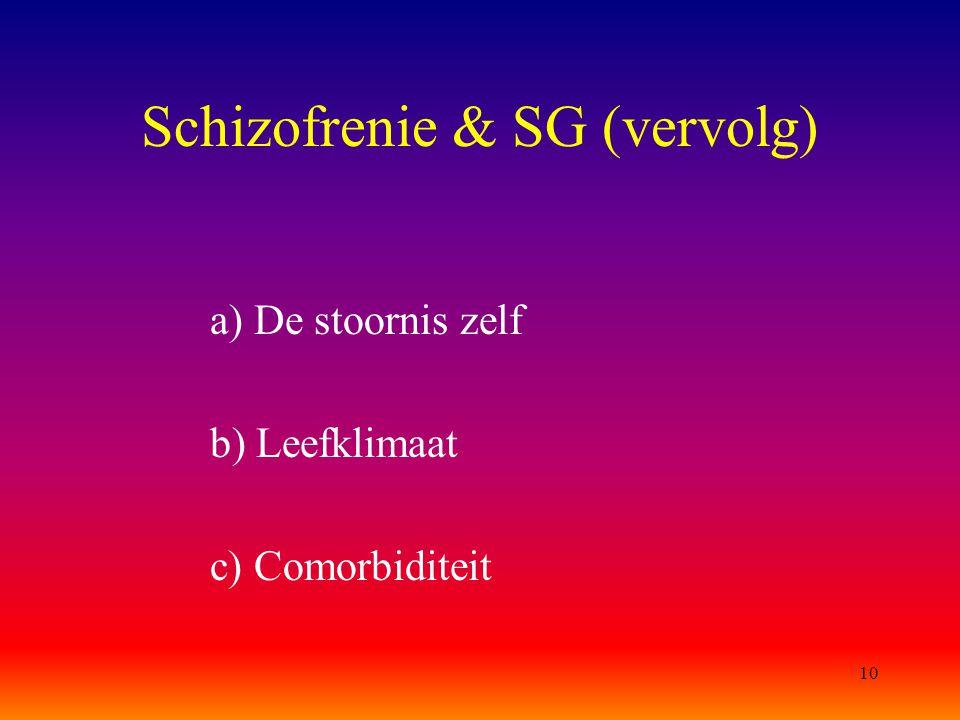 10 Schizofrenie & SG (vervolg) a) De stoornis zelf b) Leefklimaat c) Comorbiditeit