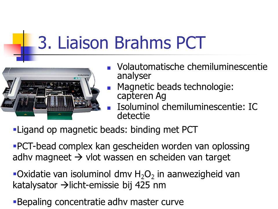 3. Liaison Brahms PCT Volautomatische chemiluminescentie analyser Magnetic beads technologie: capteren Ag Isoluminol chemiluminescentie: IC detectie 