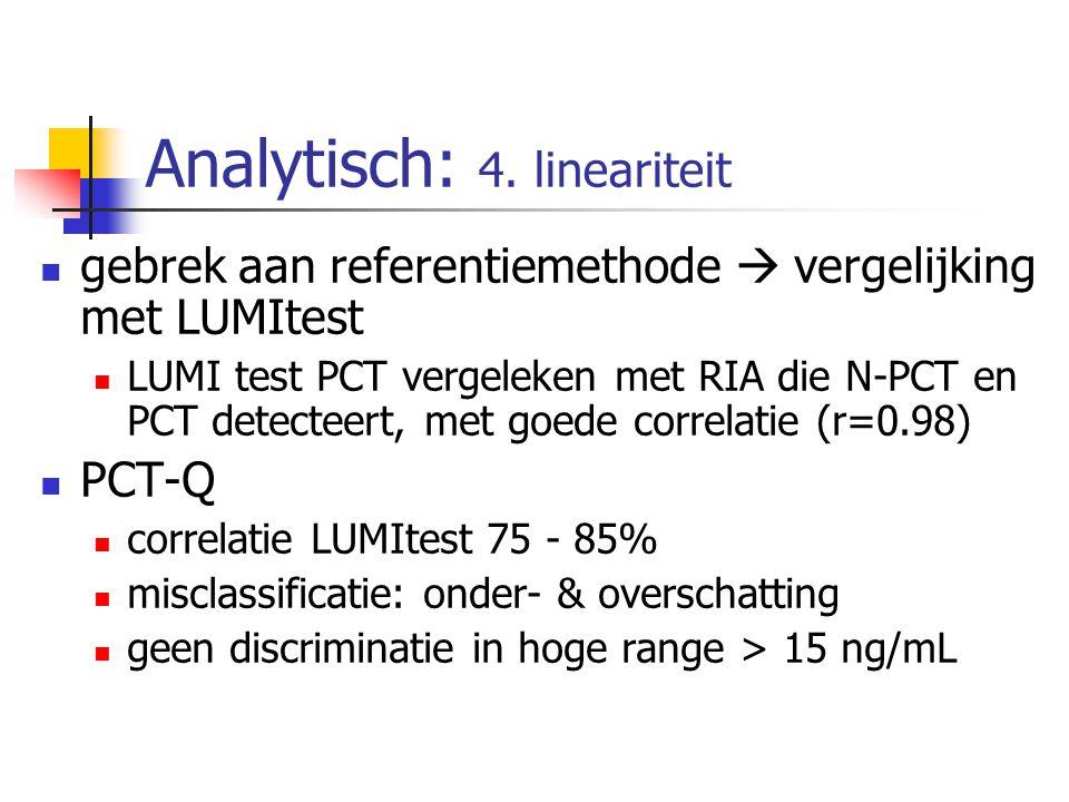 Analytisch: 4. lineariteit gebrek aan referentiemethode  vergelijking met LUMItest LUMI test PCT vergeleken met RIA die N-PCT en PCT detecteert, met