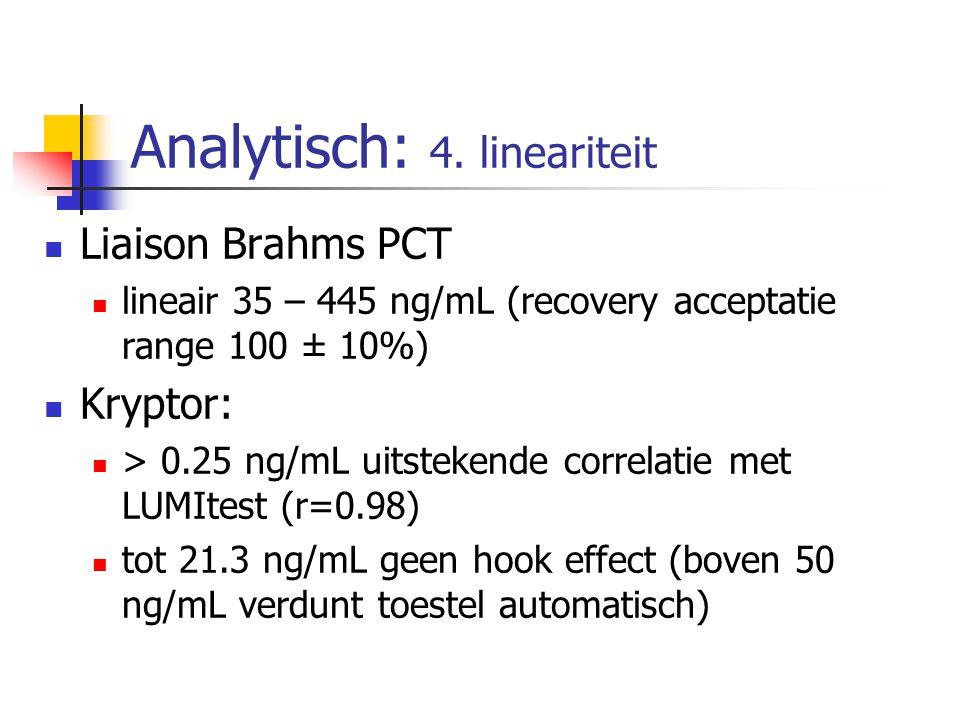 Analytisch: 4. lineariteit Liaison Brahms PCT lineair 35 – 445 ng/mL (recovery acceptatie range 100 ± 10%) Kryptor: > 0.25 ng/mL uitstekende correlati