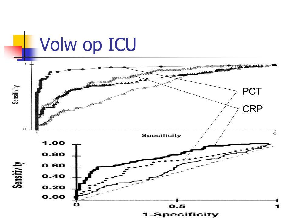 Volw op ICU PCT CRP