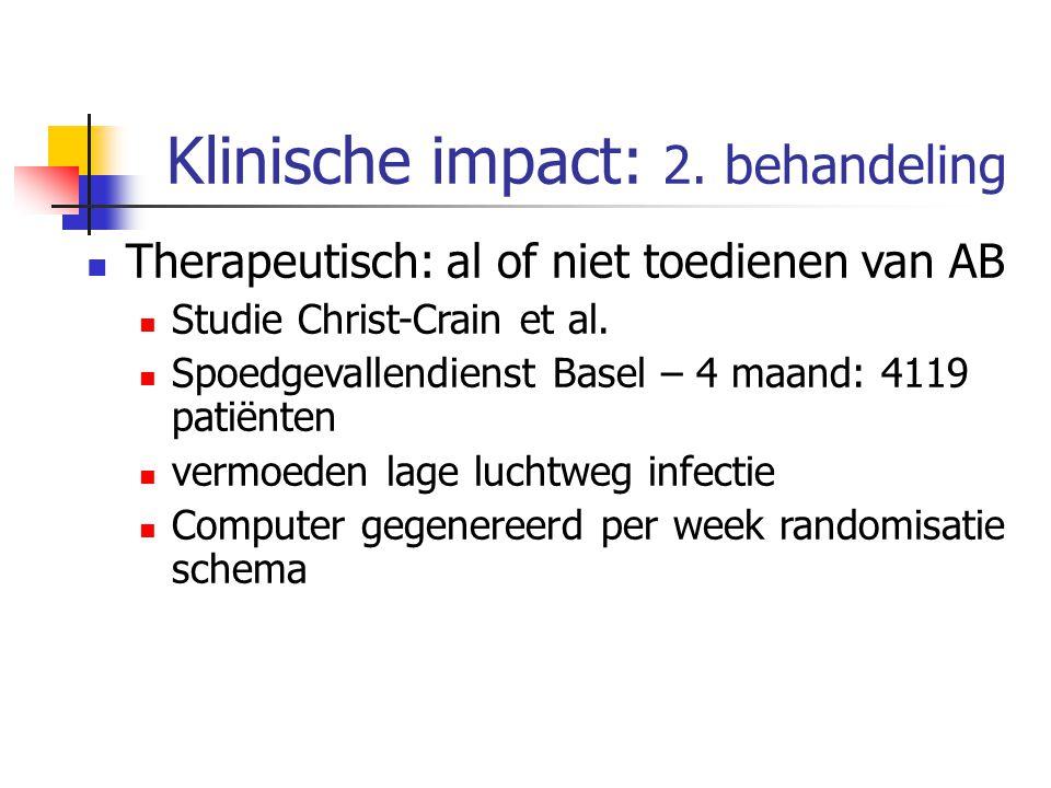 Klinische impact: 2. behandeling Therapeutisch: al of niet toedienen van AB Studie Christ-Crain et al. Spoedgevallendienst Basel – 4 maand: 4119 patië