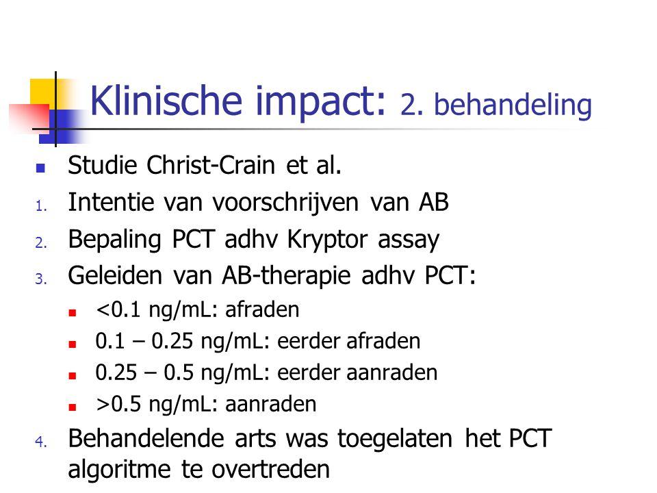 Klinische impact: 2. behandeling Studie Christ-Crain et al. 1. Intentie van voorschrijven van AB 2. Bepaling PCT adhv Kryptor assay 3. Geleiden van AB