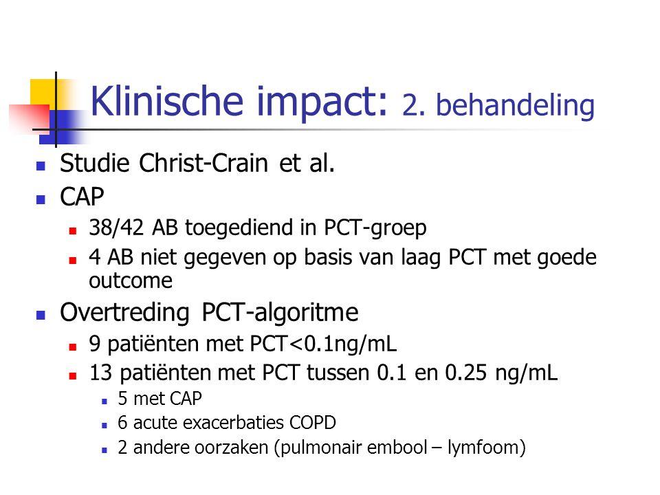 Klinische impact: 2. behandeling Studie Christ-Crain et al. CAP 38/42 AB toegediend in PCT-groep 4 AB niet gegeven op basis van laag PCT met goede out