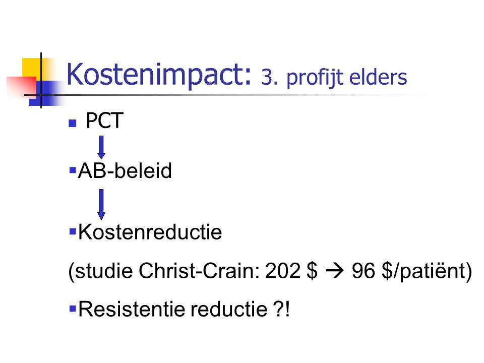 Kostenimpact: 3. profijt elders PCT  AB-beleid  Kostenreductie (studie Christ-Crain: 202 $  96 $/patiënt)  Resistentie reductie ?!