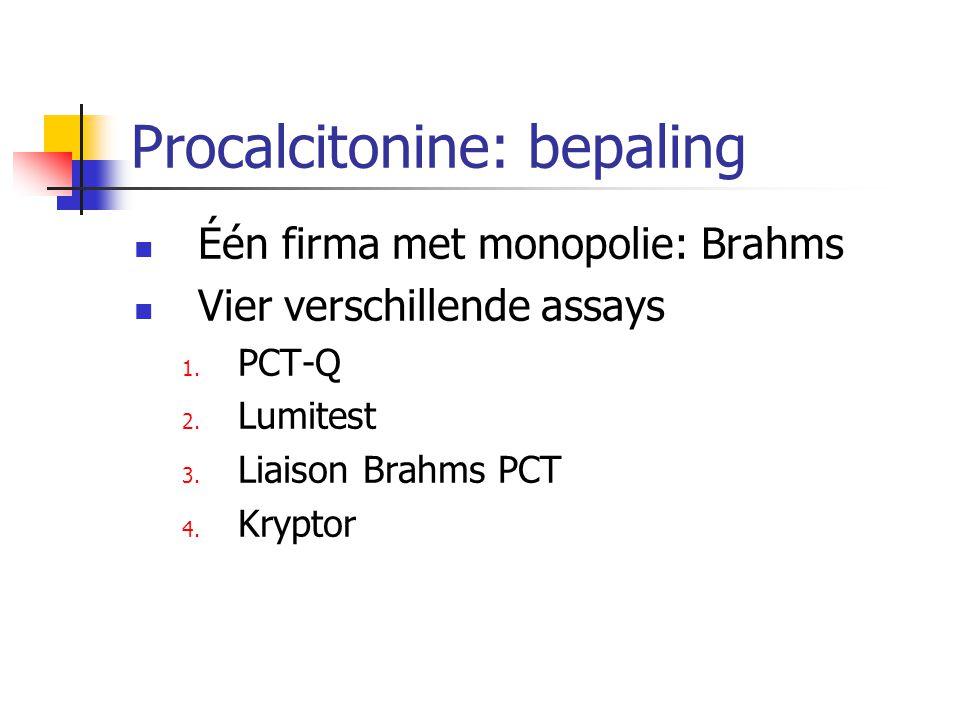 Procalcitonine: bepaling Één firma met monopolie: Brahms Vier verschillende assays 1. PCT-Q 2. Lumitest 3. Liaison Brahms PCT 4. Kryptor