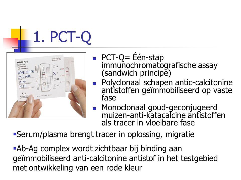 1. PCT-Q PCT-Q= Één-stap immunochromatografische assay (sandwich principe) Polyclonaal schapen antic-calcitonine antistoffen geïmmobiliseerd op vaste