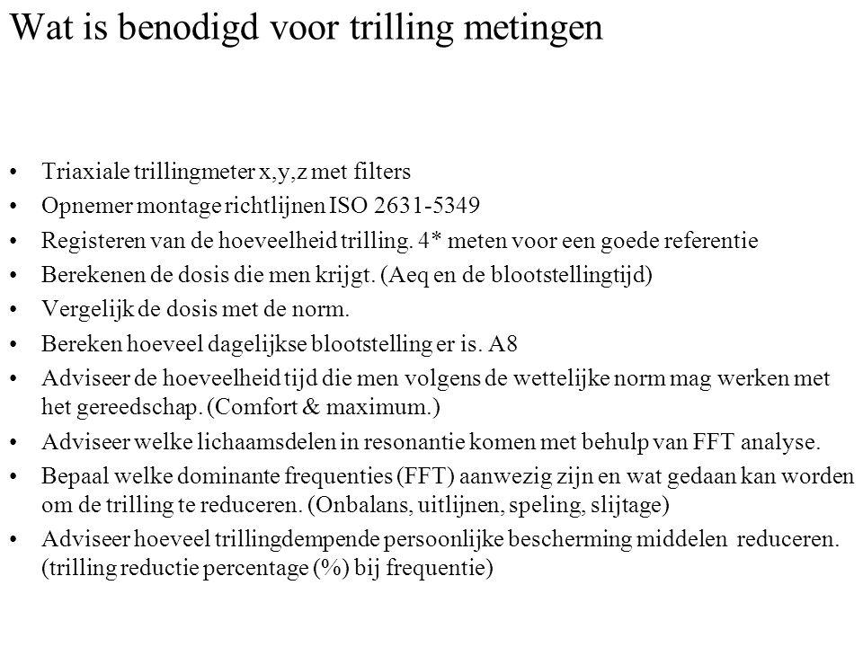 Wat is benodigd voor trilling metingen Triaxiale trillingmeter x,y,z met filters Opnemer montage richtlijnen ISO 2631-5349 Registeren van de hoeveelhe