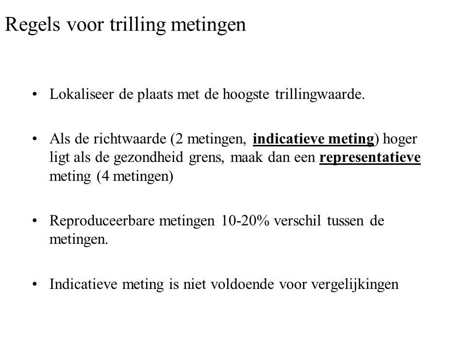 Regels voor trilling metingen Lokaliseer de plaats met de hoogste trillingwaarde. Als de richtwaarde (2 metingen, indicatieve meting) hoger ligt als d