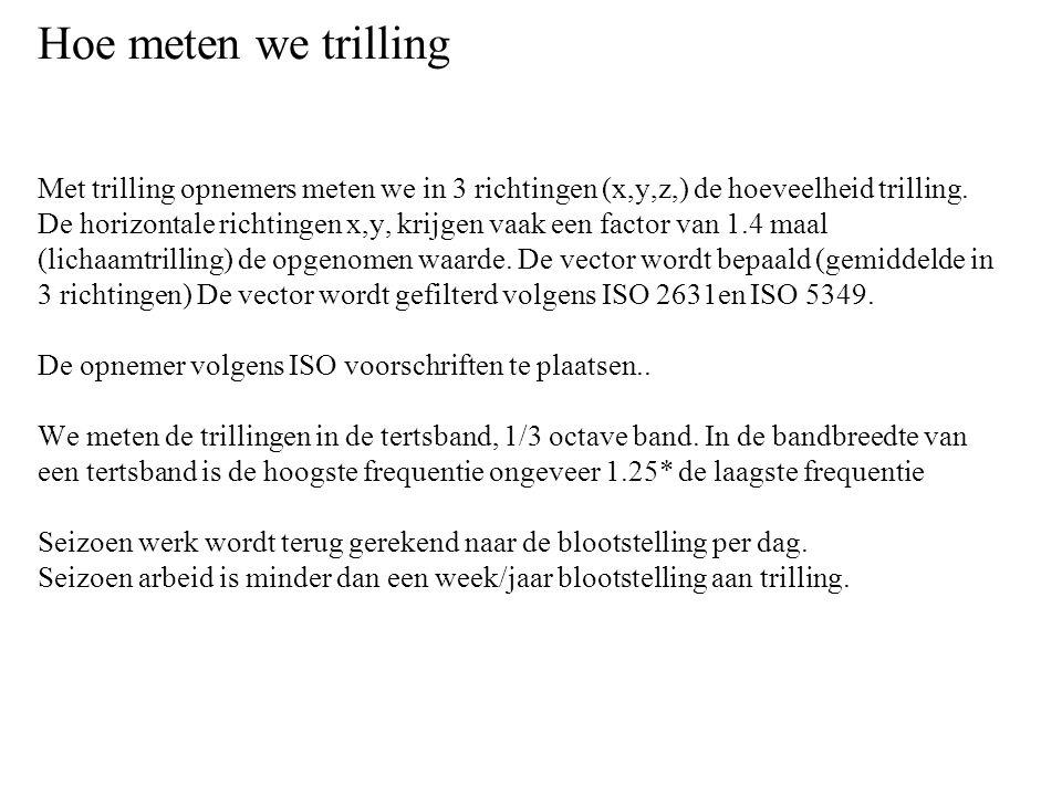 Hoe meten we trilling Met trilling opnemers meten we in 3 richtingen (x,y,z,) de hoeveelheid trilling. De horizontale richtingen x,y, krijgen vaak een