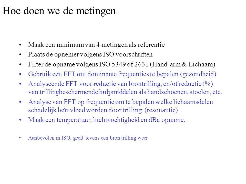 Hoe doen we de metingen Maak een minimum van 4 metingen als referentie Plaats de opnemer volgens ISO voorschriften Filter de opname volgens ISO 5349 o