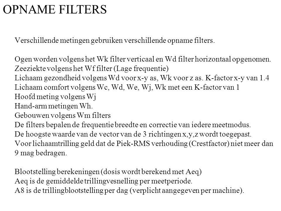 Verschillende metingen gebruiken verschillende opname filters. Ogen worden volgens het Wk filter verticaal en Wd filter horizontaal opgenomen. Zeeziek