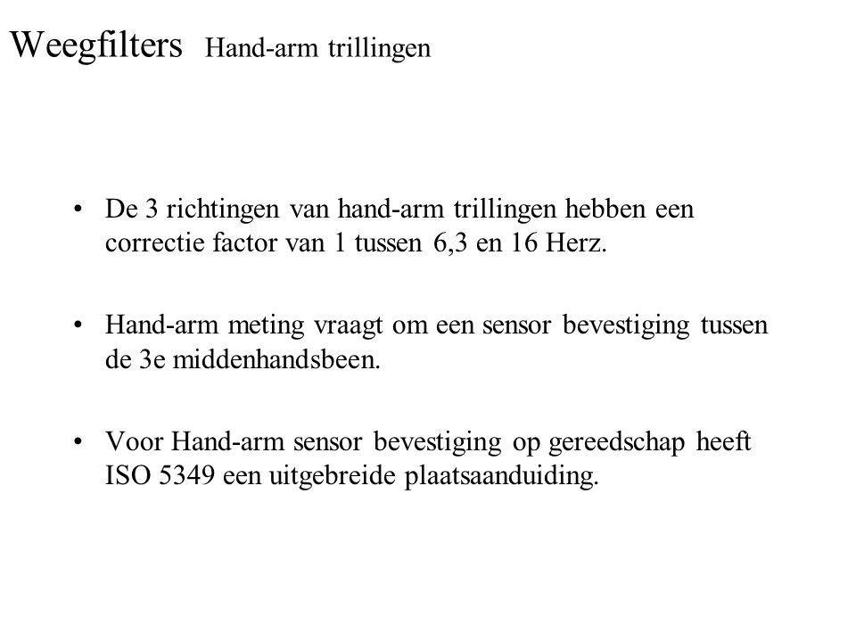 Weegfilters Hand-arm trillingen De 3 richtingen van hand-arm trillingen hebben een correctie factor van 1 tussen 6,3 en 16 Herz. Hand-arm meting vraag