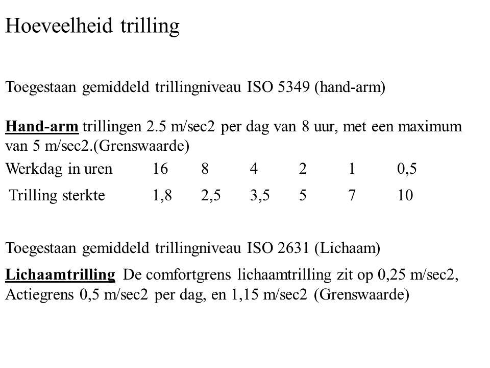 Hoeveelheid trilling Toegestaan gemiddeld trillingniveau ISO 5349 (hand-arm) Hand-arm trillingen 2.5 m/sec2 per dag van 8 uur, met een maximum van 5 m