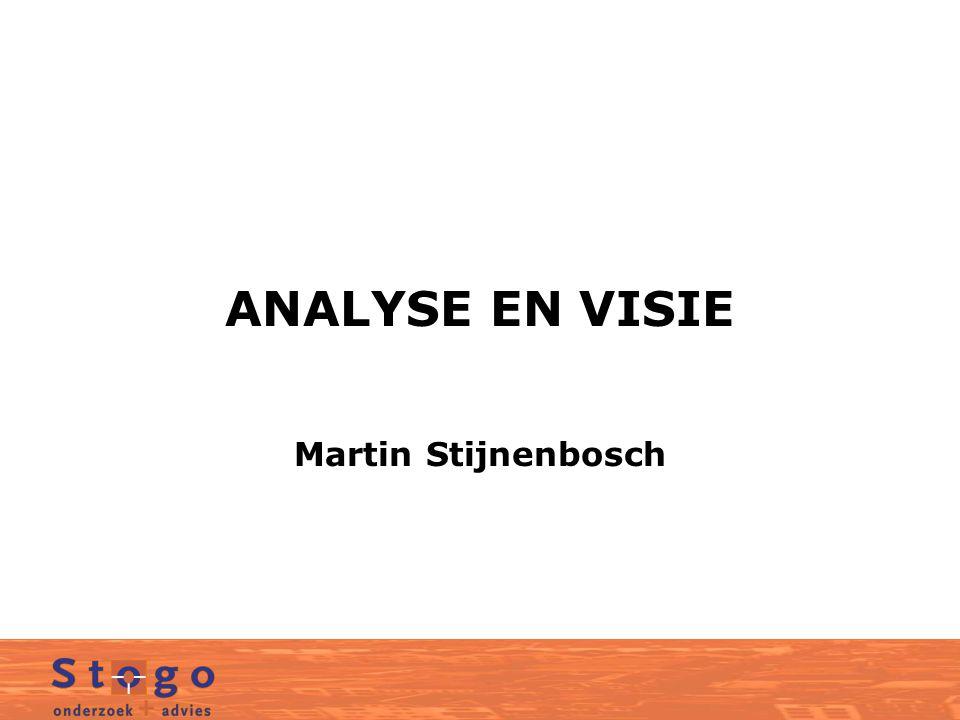 KANTORENMARKT NETWERKSTAD TWENTE ANALYSE EN VISIE Martin Stijnenbosch