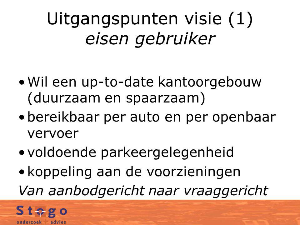 Uitgangspunten visie (1) eisen gebruiker Wil een up-to-date kantoorgebouw (duurzaam en spaarzaam) bereikbaar per auto en per openbaar vervoer voldoende parkeergelegenheid koppeling aan de voorzieningen Van aanbodgericht naar vraaggericht