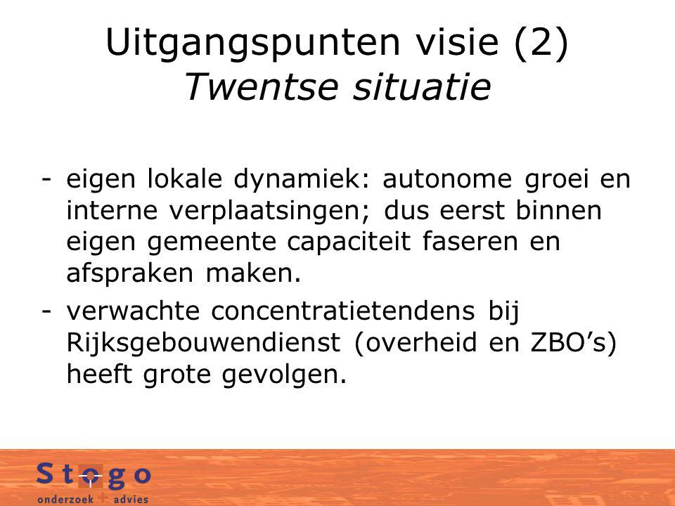 Uitgangspunten visie (2) Twentse situatie -eigen lokale dynamiek: autonome groei en interne verplaatsingen; dus eerst binnen eigen gemeente capaciteit faseren en afspraken maken.
