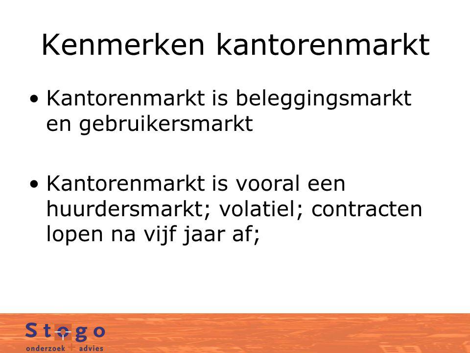 Voorraad kantoorruimte 2011 GemeenteVoorraad in m 2 vvo Almelo170.804 Borne11.875 Enschede432.113 Hengelo269.319 Oldenzaal62.725 Netwerkstad946.836