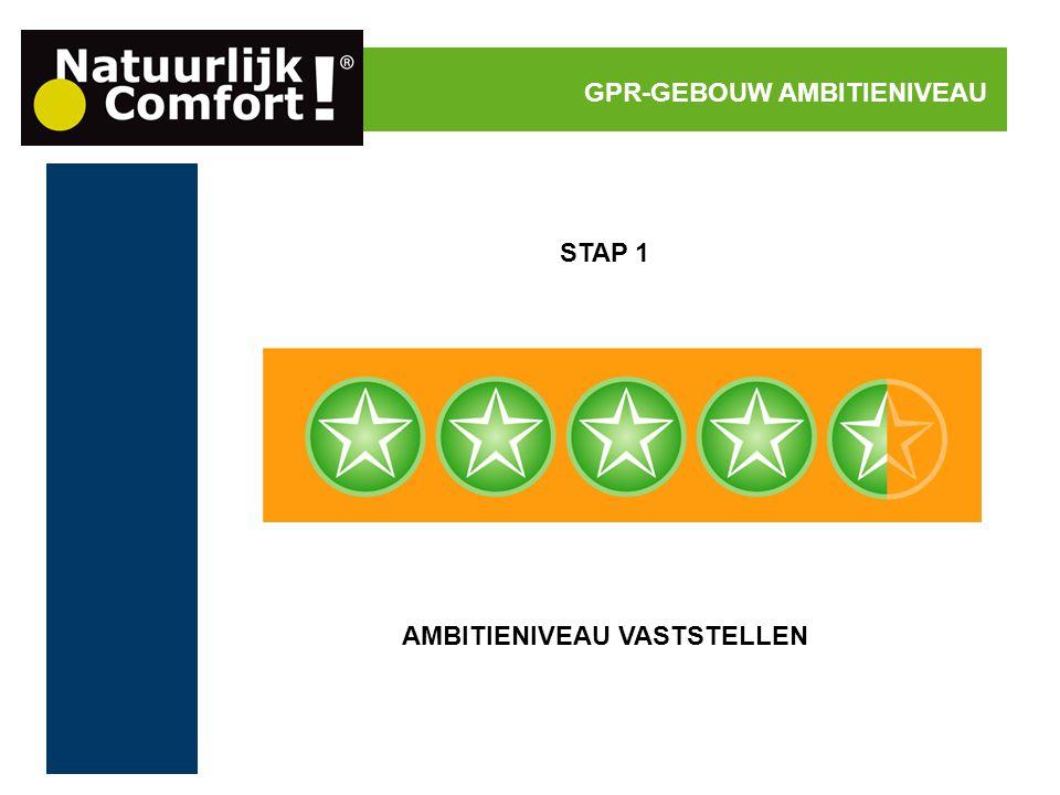 GPR-GEBOUW AMBITIENIVEAU